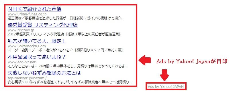 Yahoo!ディスプレイアドネットワークとは