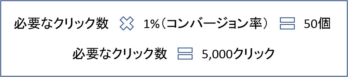 予算 計算式4