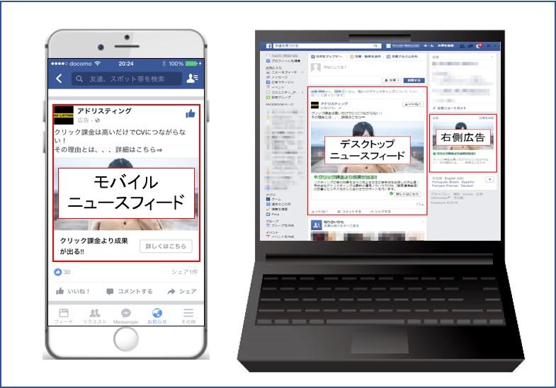 「モバイルニュースフィード・デスクトップニュースフィード・オーディエンスネットワーク」