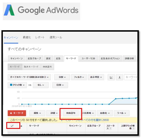 Googleアドワーズ広告 検索語句の確認