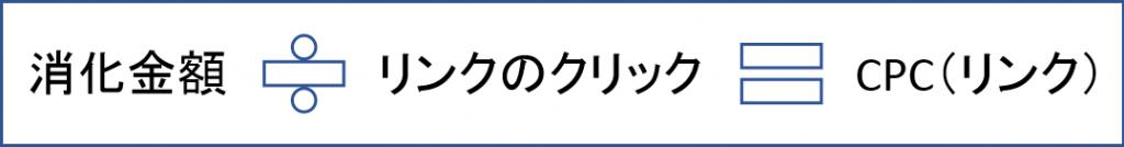 CPC(リンク)(パフォーマンス)