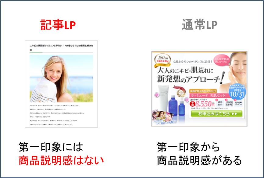 記事LPとLPの違い