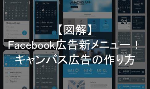 Facebook広告,キャンバス広告,作り方