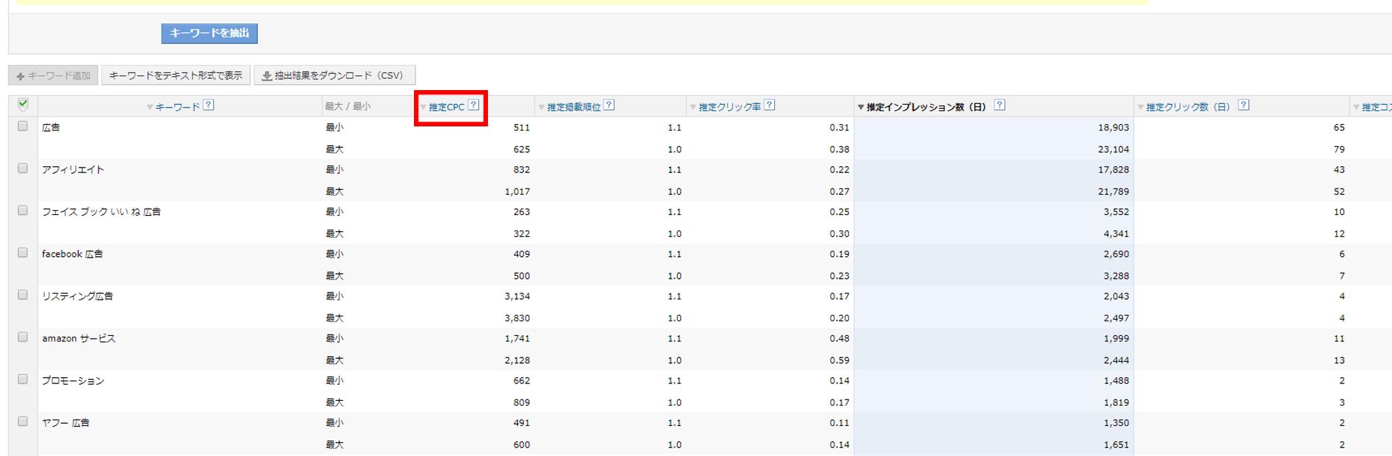 クリック単価Yahoo!版