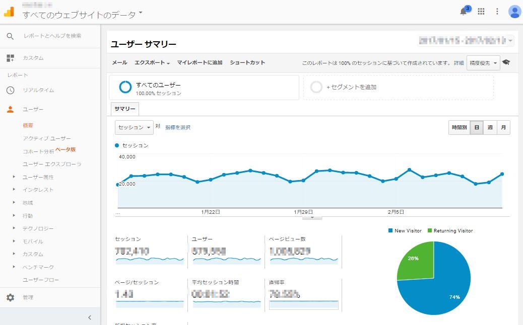 Google Analyticsリマーケティング