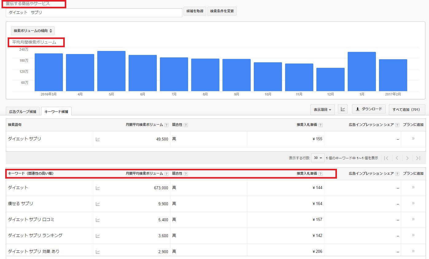 ダイエットサプリ 検索語句