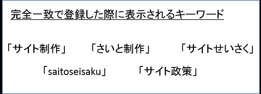 完全一致で登録した際に表示されるキーワード