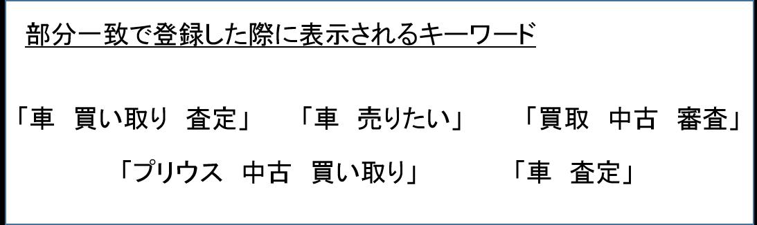部分一致で登録した際に表示されるキーワード