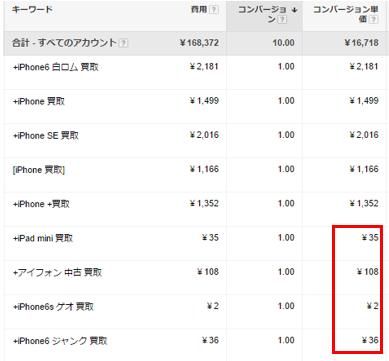 「iPhone ○○ 買取」