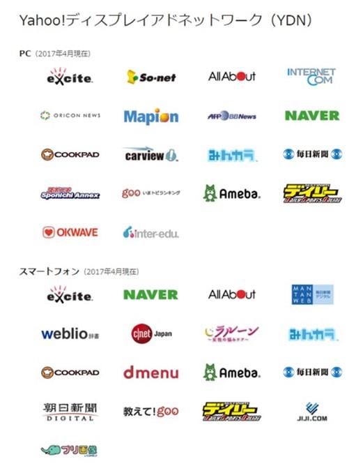 リスティング広告 プロダクト5