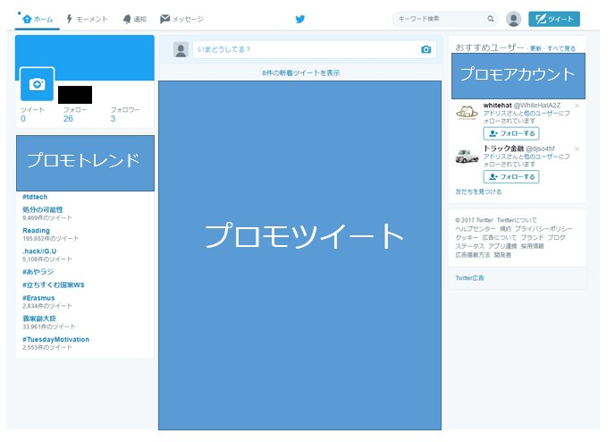 Twitter広告の種類(掲載面)