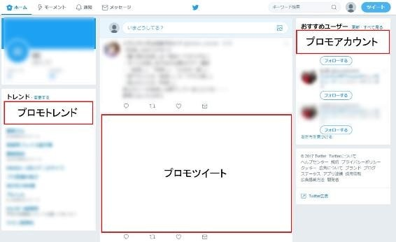 Twitter広告の種類