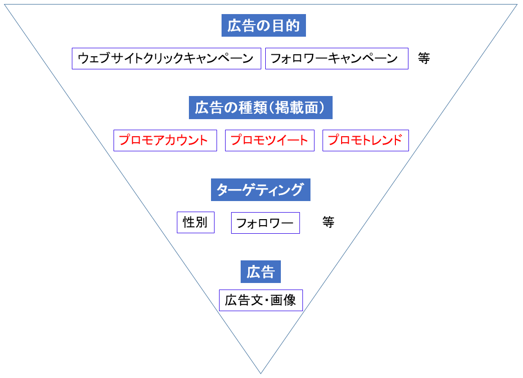 逆三角-min