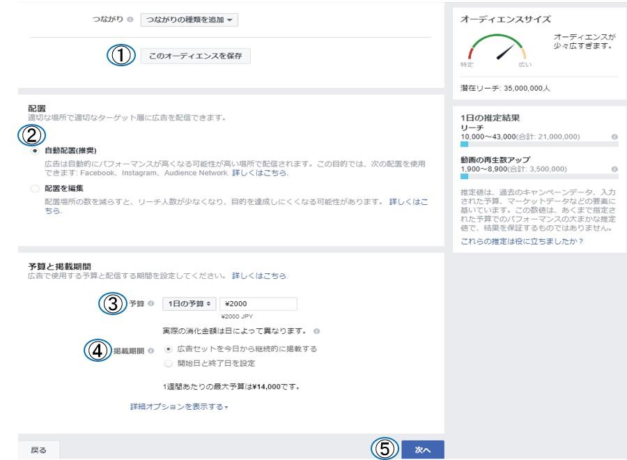 Facebook広告 動画 テキスト6
