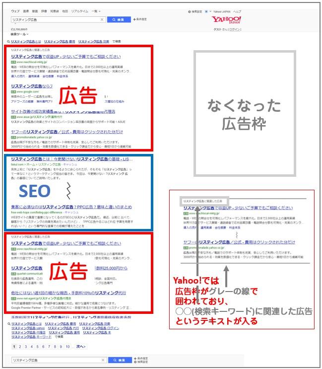検索連動型広告 Yahoo