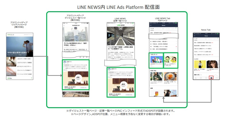 LINE Ads Platform LINE内