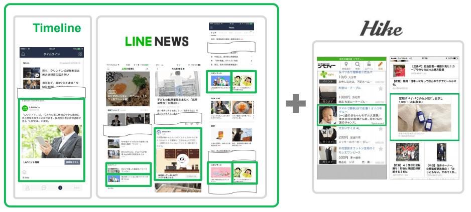 LINE広告(LINE Ads Platform)とは