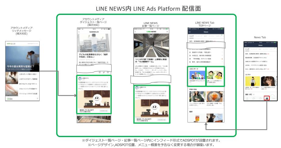 「LINE NEWS」の特徴