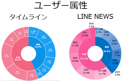 2LINE広告-min
