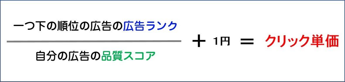 クリック単価 計算