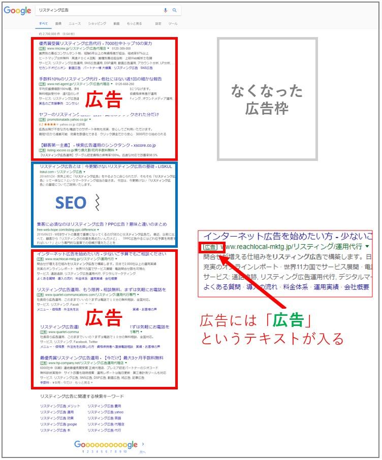 検索連動型広告 Google