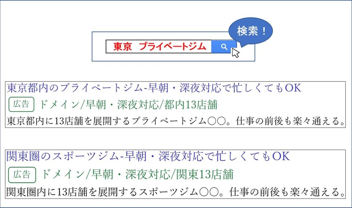 「東京 プライベートジム」 広告文