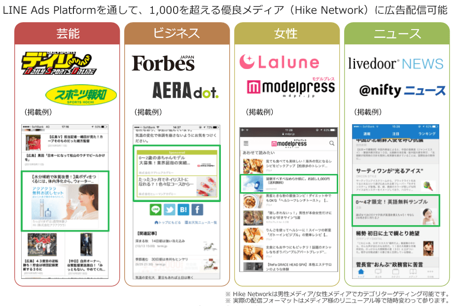 引用:LINE Ads Platform / Hike Network 媒体資料 2017年7,9⽉ ver. 1.0