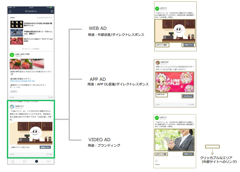 LINE Ads Platform WEB AD VIDEO AD APP AD