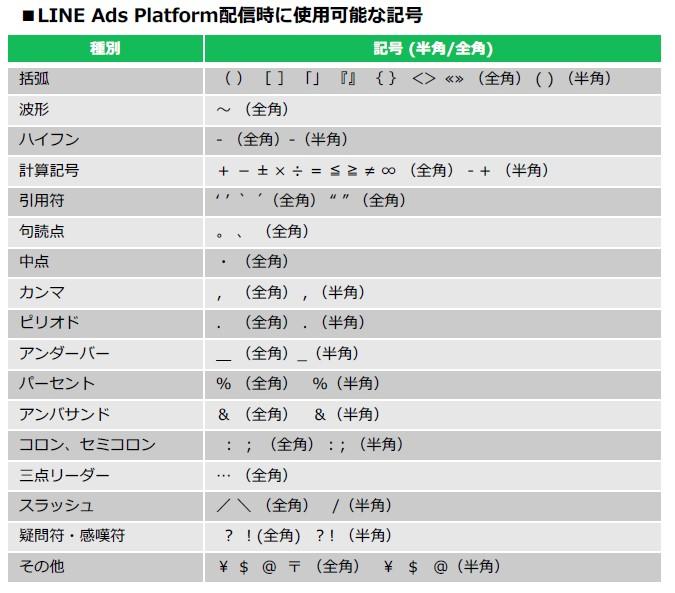 LINE Ads Platform配信時に使用可能な記号