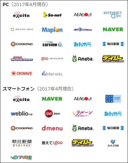 提携サイトやサービス