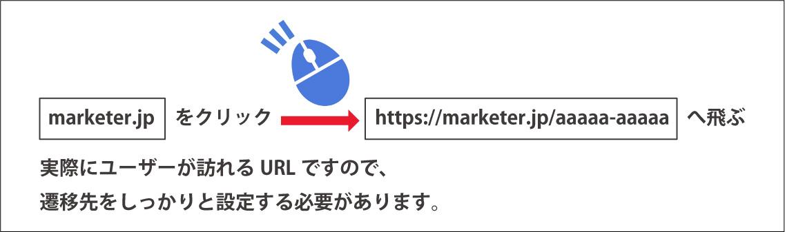 最終ページURL(最終リンク先URL)