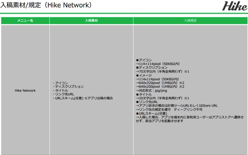 Hike Networkの入稿規定