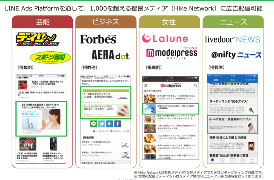 Hike networkとは