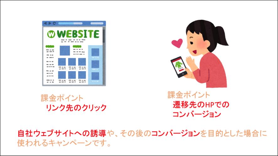 ウェブサイトクリックキャンペーン