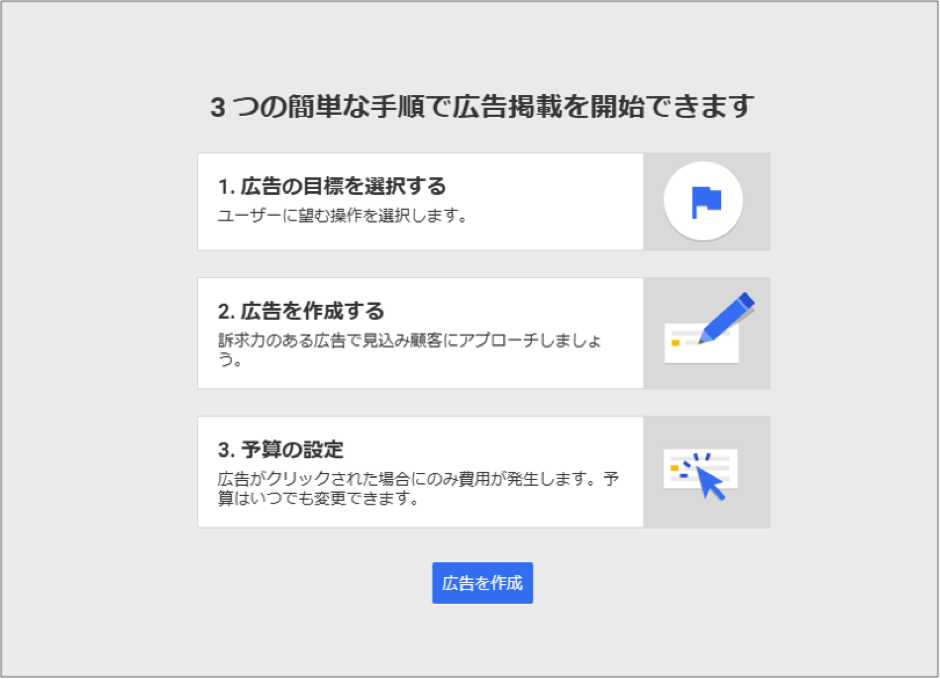 「AdWords Express」