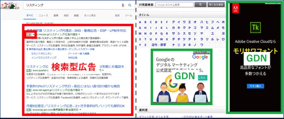 Google AdWords(アドワーズ)とは