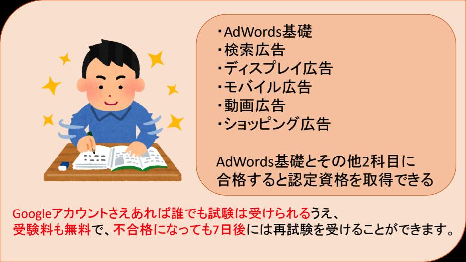 アドワーズの認定資格と受験方法