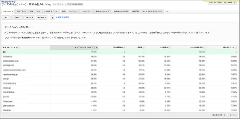 オークション分析レポート