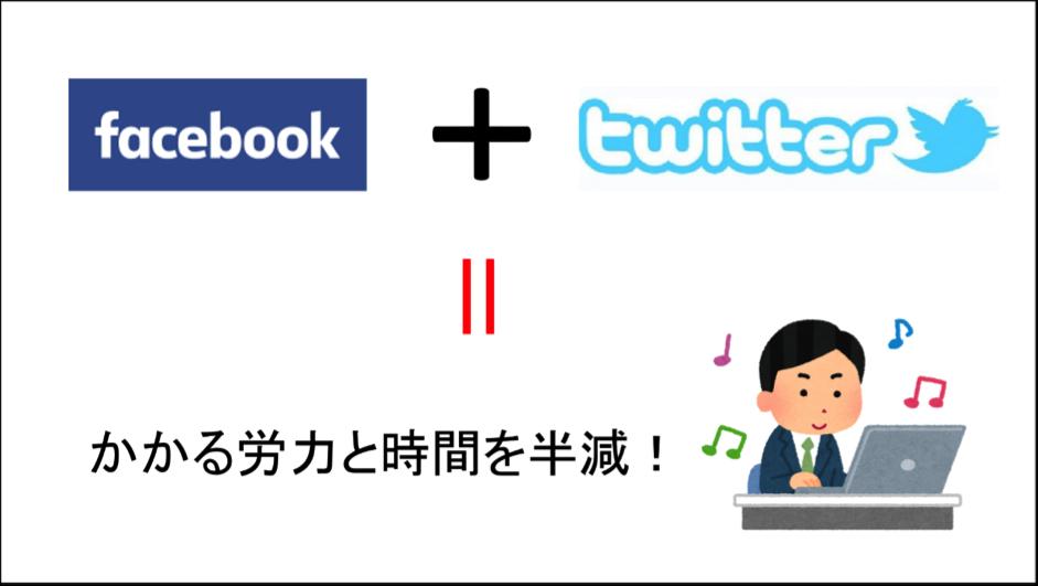 Facebookページ Twitter 連携1