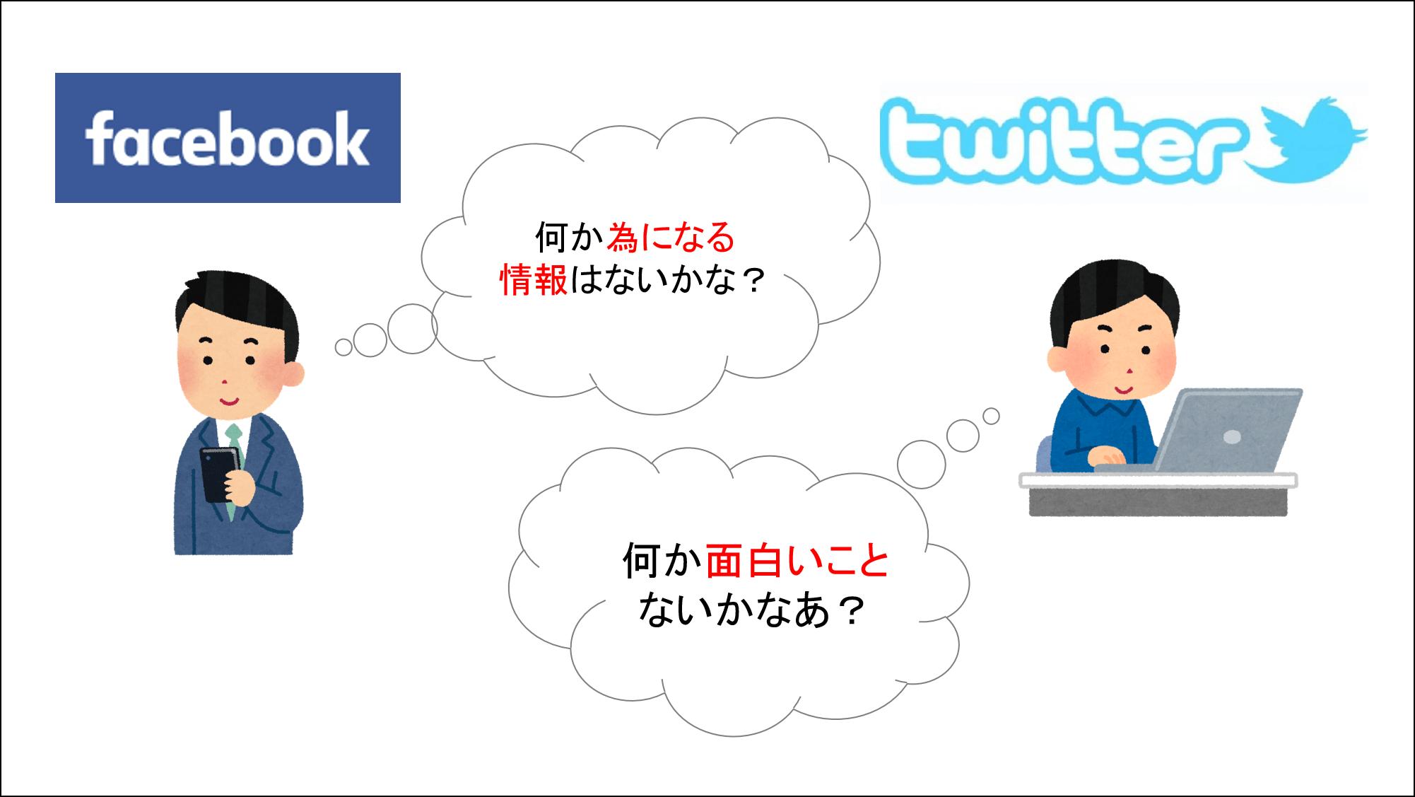 FacebookとTwitterのユーザー層の違い