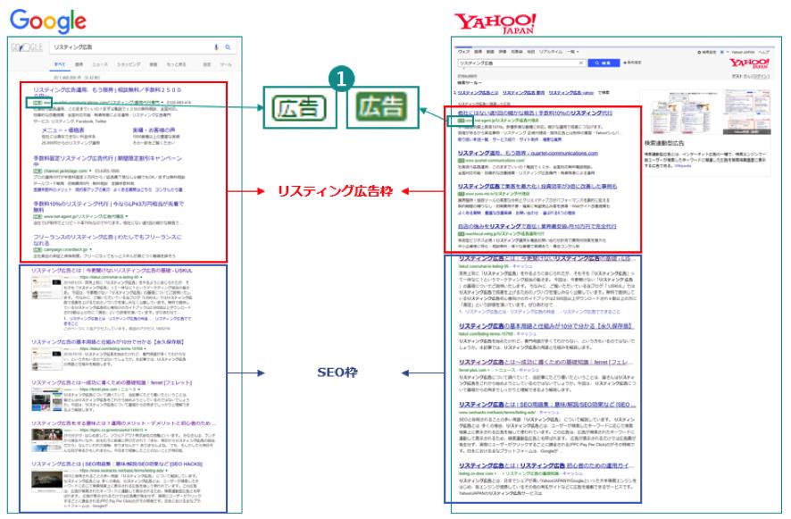 検索連動型広告 PC版