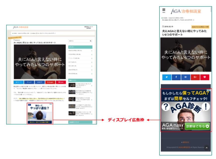 ディスプレイ広告 PC版、スマホ版