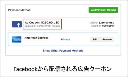 Facebook広告のクーポンとは