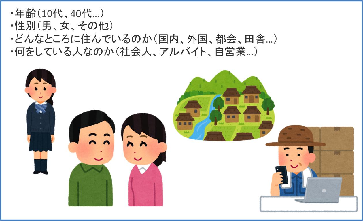 リスティング広告~ターゲット編~