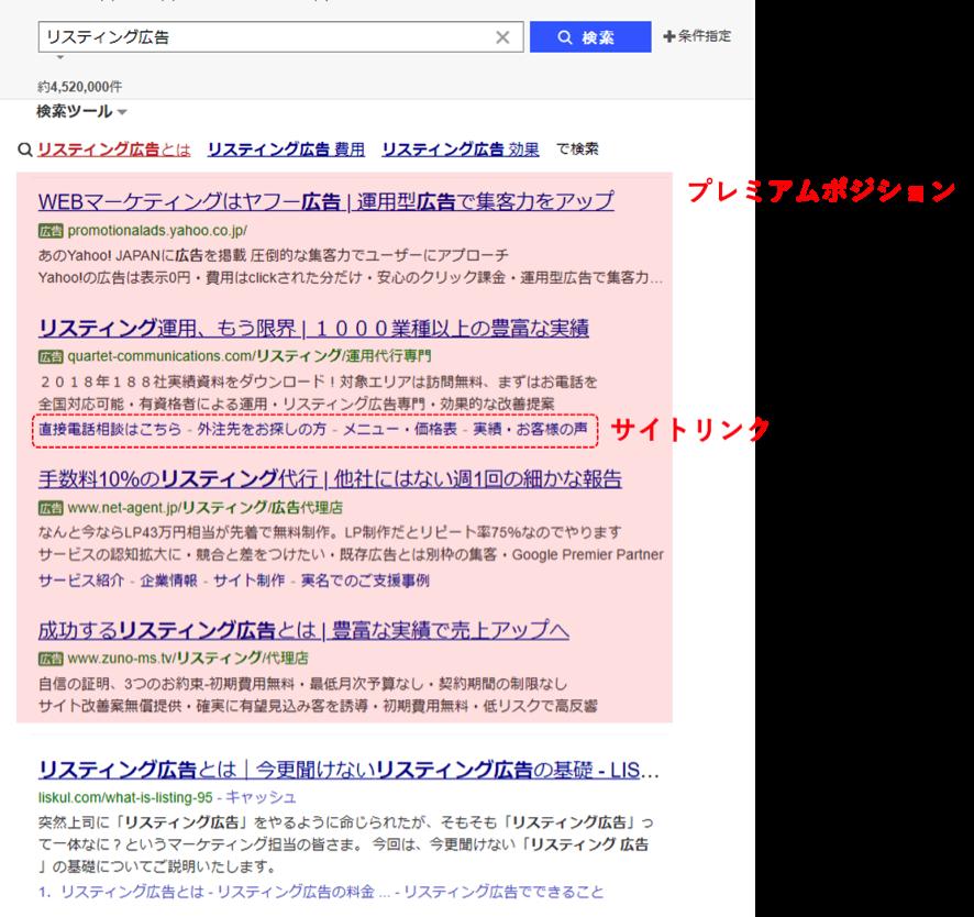 検索結果ページ占有率が高まる